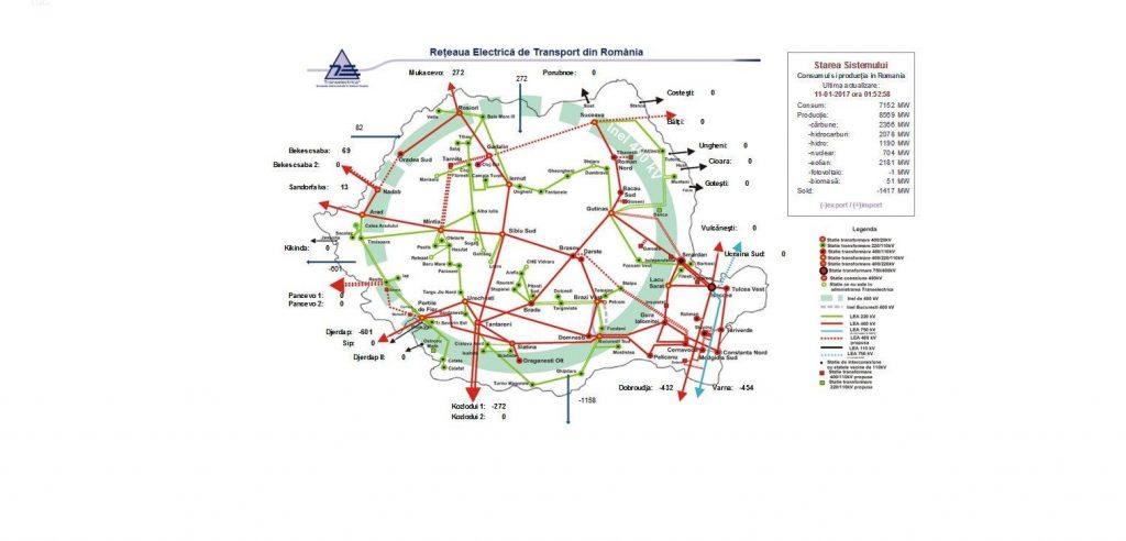 Dispeceratul Energetic National